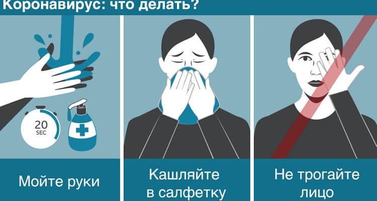 Признаки коронавируса у людей по дням